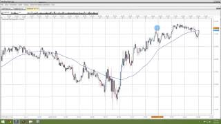 3 ducks simple forex strategy