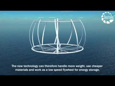 SeaTwirl puts a new spin on offshore wind turbines