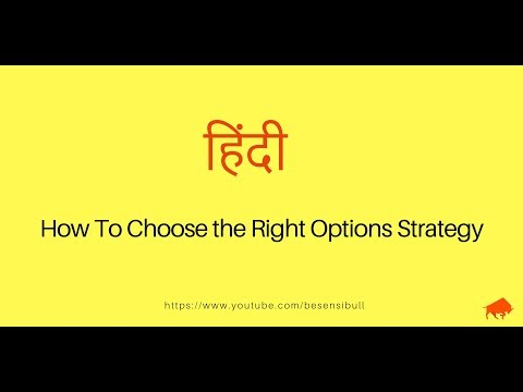 How to choose the right Options Trading Strategy – Hindi Tutorial