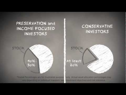 Asset Allocation | How to Choose Your Investments