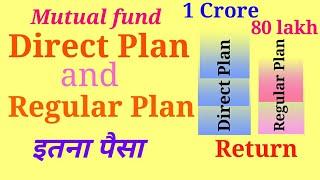Mutual funds-  Direct Plan and Regular Plan