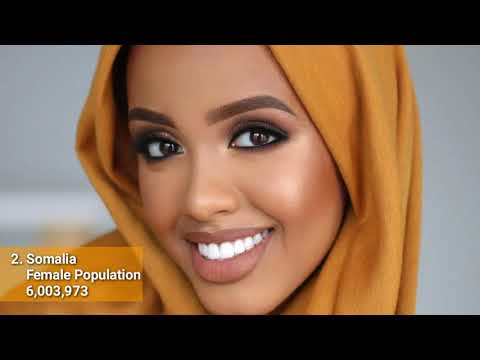 Top 10 African Countries with Most beautiful Women