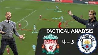 How Klopp's Liverpool Ended Guardiola's Unbeaten Run with Manchester City: Tactical Analysis