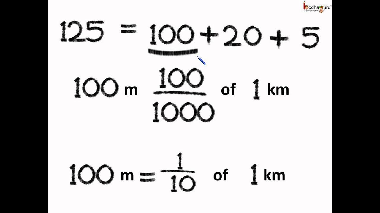 Maths 1 maths 1 conversion from fraction to decimal part 1 hindi nvjuhfo Images
