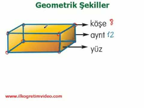 Geometrik şekiller Youtube