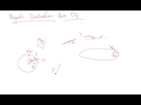 Earth's Magnetism, Magnetic Declination and Dip | Class 12 Physics Magnetism and Matter