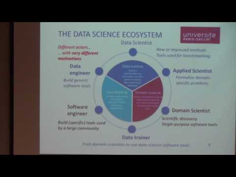 The Paris-Saclay Center for Data Science