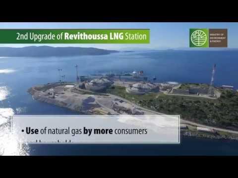 Greece: Energy hub