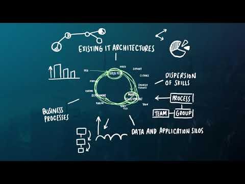Operationalizing Machine Learning - Dinesh...