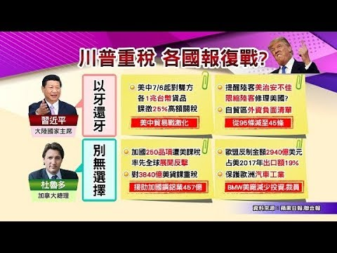 中國推'限美令' 習近平對美國以牙還牙開火!? 1兆報復稅開徵! 國民大會 20180709 (完整版)