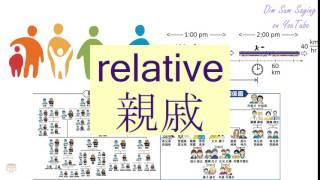 """RELATIVE"" in Cantonese (親戚) - Flashcard"