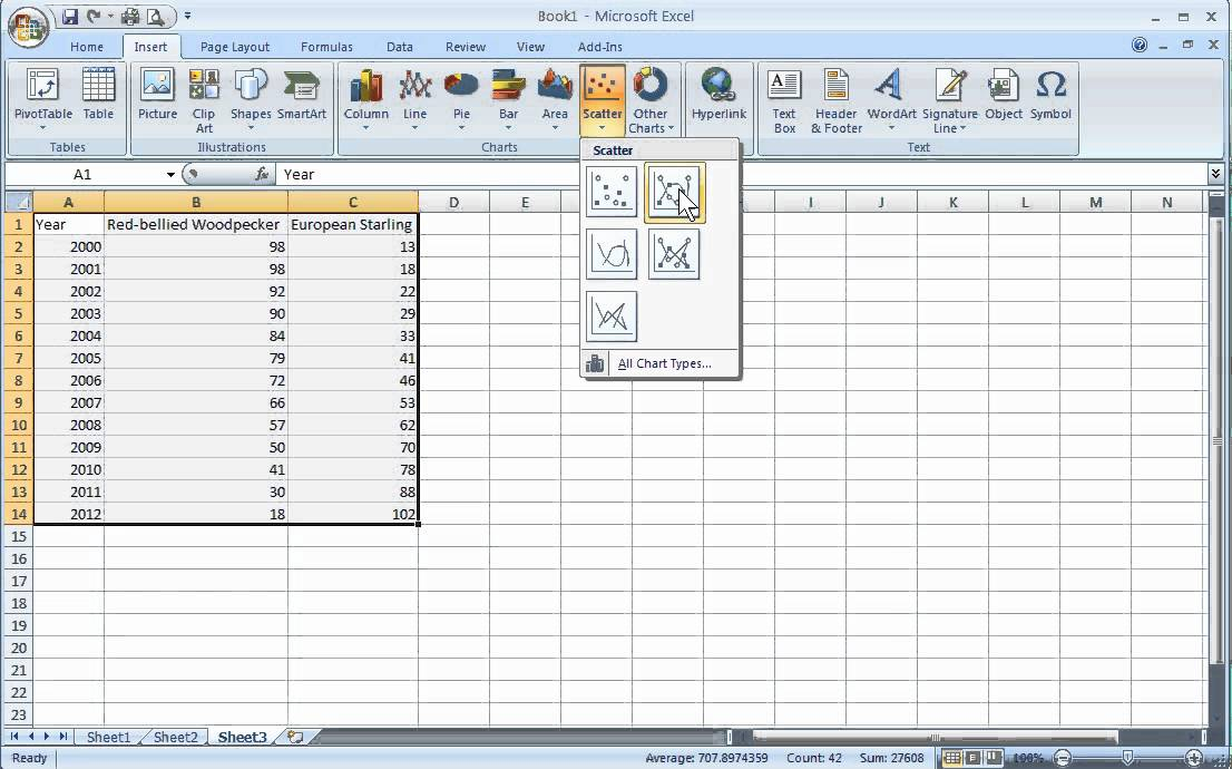 How to Make a Line Graph for 2 Sets of Data Using Excel - YouTube