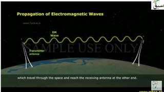 Transmission of Radio waves Through Space