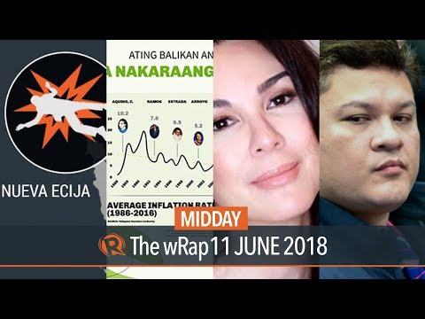 Paolo Duterte, priest killings, PH inflation, Gretchen Barretto   Midday wRap