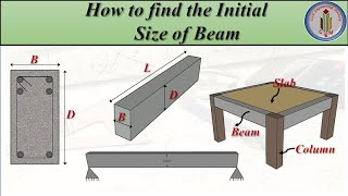 Initial size of Beąms | How to find the preliminary size of beams | how to find beam width & depth