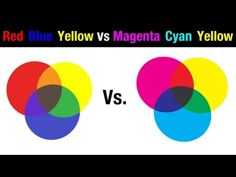 Watercolor Primaries | Red Blue Yellow vs Magenta Cyan Yellow