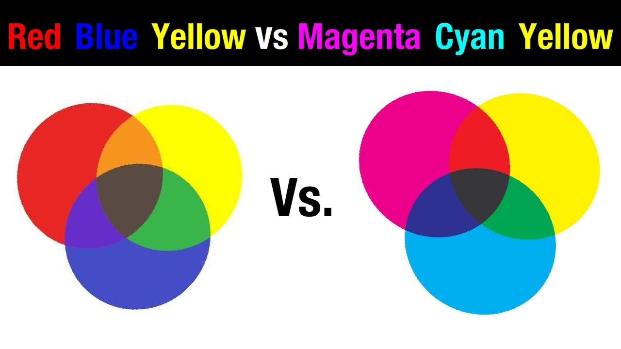 watercolor primaries red blue yellow vs magenta cyan yellow