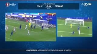 Résumé Italie - Espagne (2-0) Euro 2016