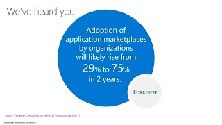 The future of software procurement and management: Azure Marketplace - THR1169
