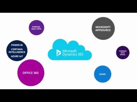 Microsoft Dynamics 365 Overview
