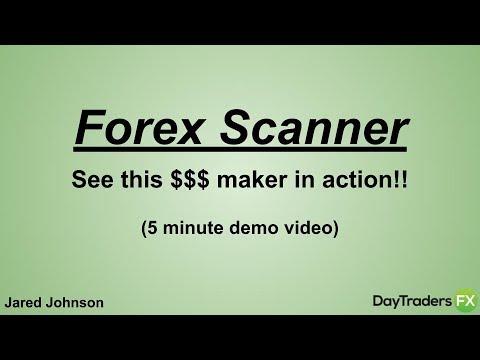 The best forex scanner