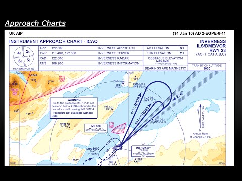 Approach Charts Tutorial
