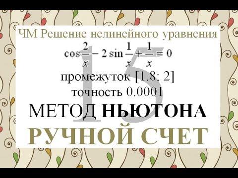 Решение задачи методом касательных теория вероятности огэ задачи и решения
