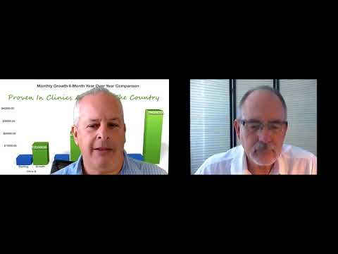 BrainTrust Interview #10 - A discussion with Dr. Bob Hoffman from The Masters Circle