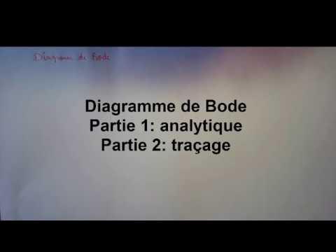 Diagramme de Bode (Partie 1)