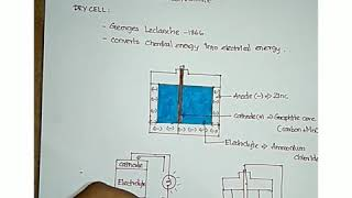 How dry cell battery works   in tamil