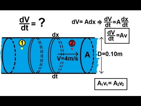 Physics -Fluid Dynamics (1 of 2) Fluid Flow