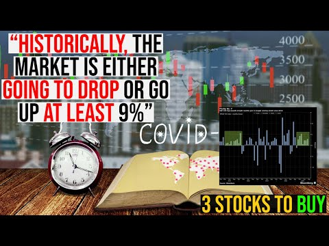 THE STOCK MARKET IS GOING TO BE VOLATILE IN SEPTEMBER! - 3 Stocks to BUY NOW!