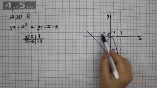 Упражнение 37.30. Вариант Б. Алгебра 7 класс Мордкович А.Г.