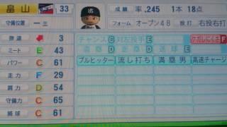 パワプロ選手名鑑選手紹介動画です。