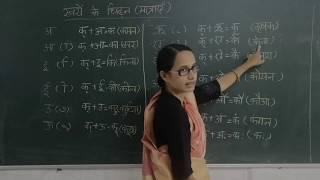 CLASS 2 - HINDI | ONLINE CLASS - 02/07/20  (by Swagatika Mam)