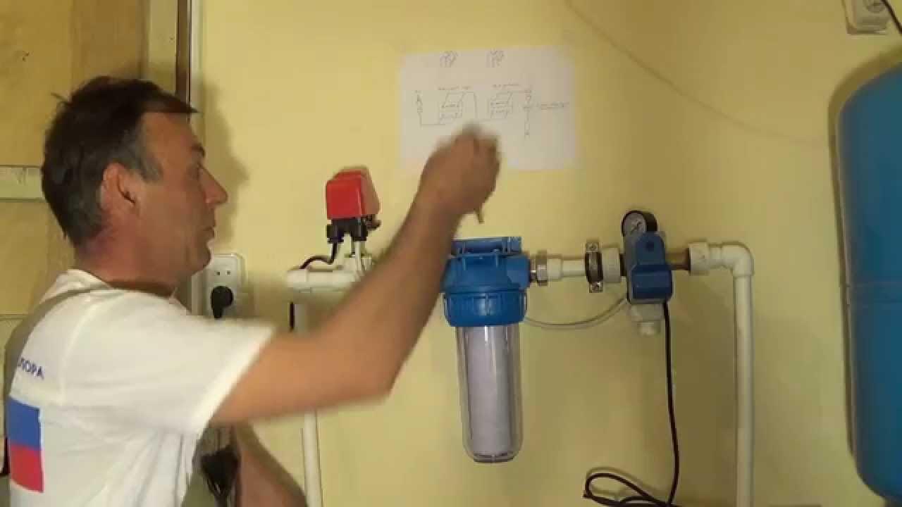 схема подключения оборудования скважины