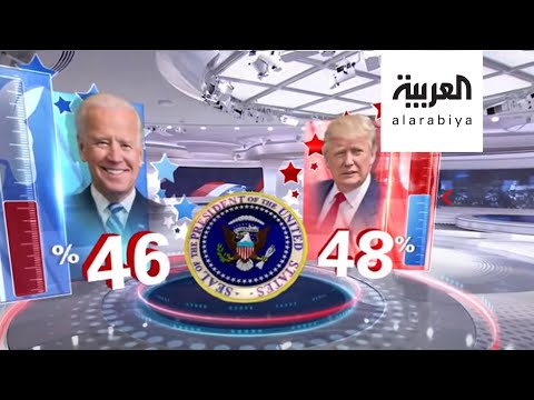 استطلاع: ترمب يتقدم على بايدن بفارق كبير بين السود  - نشر قبل 31 دقيقة