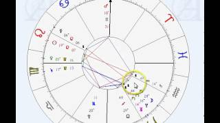 How to read a natal chart (by penny astrology)