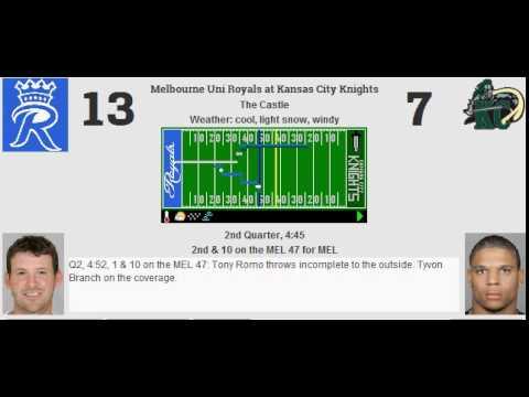 Week 15: Melbourne Uni Royals (8-6) @ Kansas City Knights (2-12)