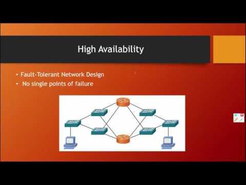 164 Fault Tolerant Network Design