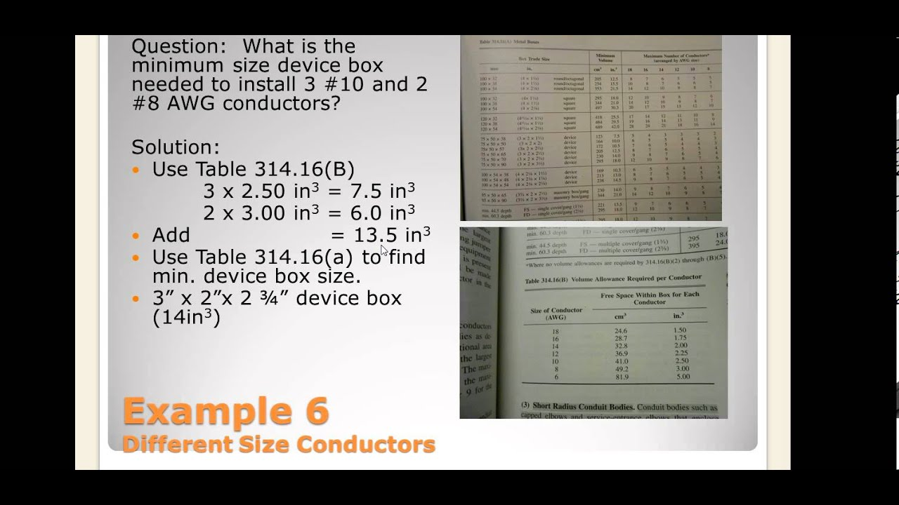 Box fill calculations also youtube rh