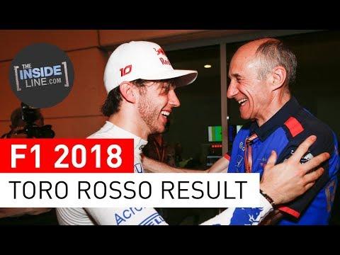 F1 NEWS 2018 - TORO ROSSO: HONDA JOURNEY [THE INSIDE LINE TV SHOW]