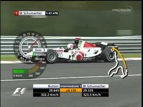 F1 Spa 2005 Qualifying   Jenson Button Lap
