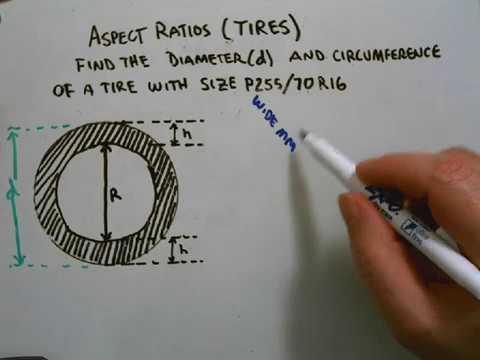 AMDM Aspect Ratios - Changing Tires