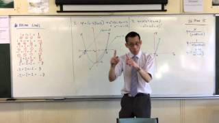 Cubic Curve Sketching (1 of 2: Using Factor Lines to determine regions the curve runs through)