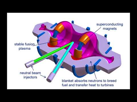 Lockheed Compact Fusion Reactor now uh... less compact