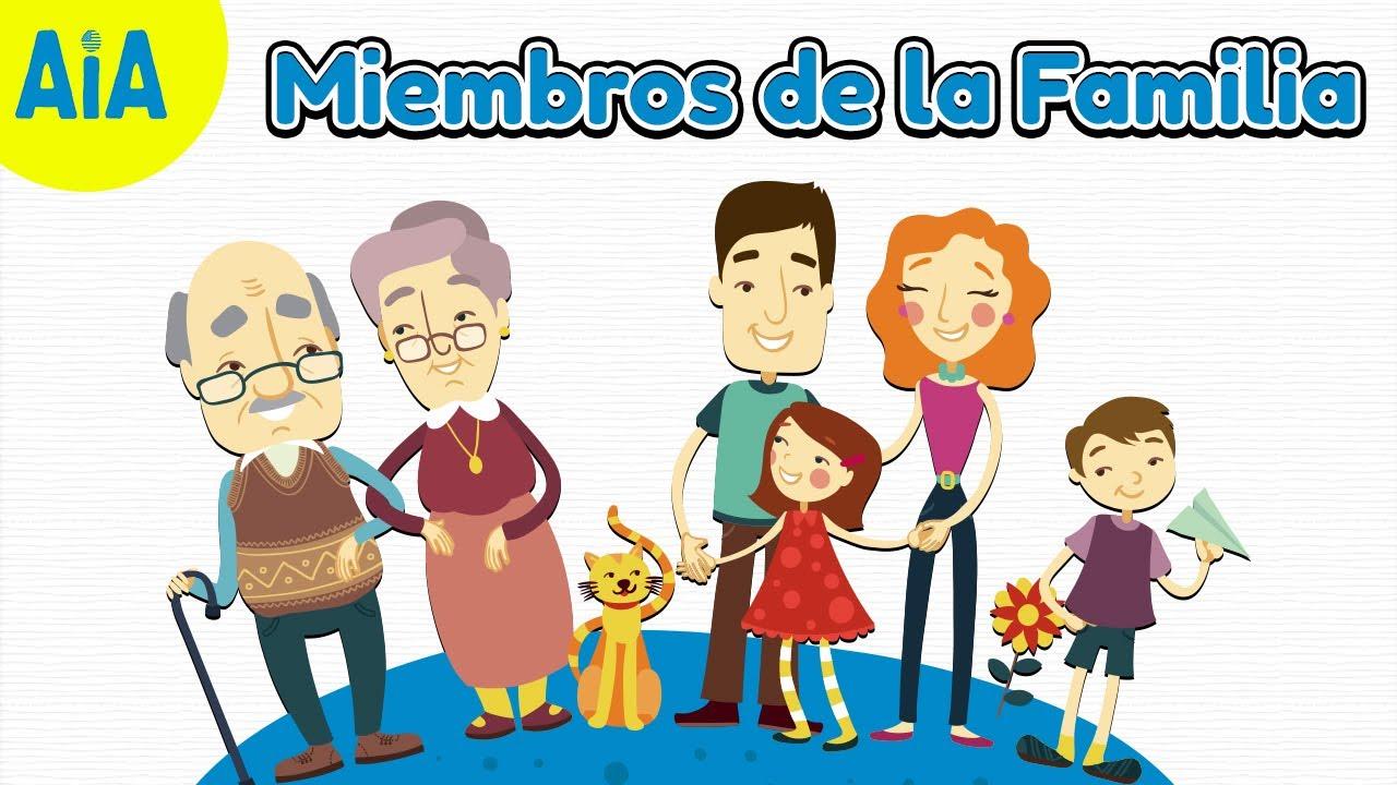 Miembros De La Familia En Inglés Aprender Ingles Americano Youtube