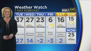 CBS 2 Weather Watch 10 PM 1-21-19