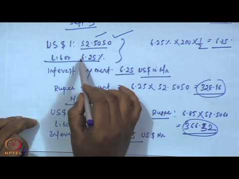 Mod-01 Lec-15 Foreign Exchange Exposures : Transaction Exposure