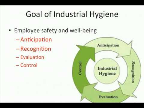ESH7 Basics and execution of Industrial Hygiene & Occupational Medicine from MFG perspective.